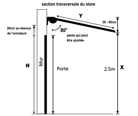 A quelle hauteur installer un store banne sunny inch